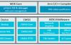 痞子衡嵌入式:恩智浦i.MX RT1xxx系列MCU硬件那些事(2.4)- 串行NOR Flash下载算法(Keil MDK工具篇)