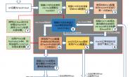 痞子衡嵌入式:深扒i.MXRTxxx系列ROM中集成的串行NOR Flash启动SW Reset功能及其应用场合