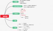 Java核心基础第5篇-Java面向对象_类和对象