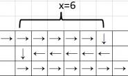 CF762D Maximum path – 动态规划