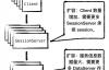 [源码阅读] 阿里SOFA服务注册中心MetaServer(1)