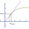 数据分析与数据挖掘 – 06线性代数