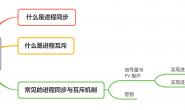 看完了进程同步与互斥机制,我终于彻底理解了 PV 操作