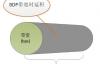 跨境 TCP 传输优化实录 — 使用 BBR 解决 LFN 问题