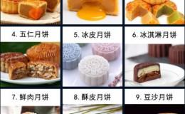 PTA basic 1092 最好吃的月饼 (20 分) c++语言实现(g++)