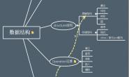 数据结构小结