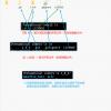 Linux 基础指令初识