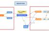 微服务框架相关技术整理