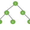 二叉树的创建与遍历(递归实现)