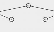 看动画学算法之:平衡二叉搜索树AVL Tree
