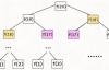 算法(01)–动态规划详解