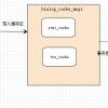 MySQL系列之二进制日志Binlog学习笔记