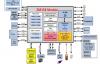 MTK6737处理器资料,MTK6737芯片技术资料,MTK6737功能展示