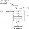 STL学习笔记5 —— Container Adaptor