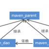 分模块构建Maven工程