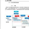 阿里大牛整理的阿里Java岗位从P5-P7的成长笔记【总共3283页PDF文档】