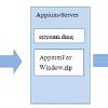 appium移动端自动化测试