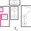 【数据结构——树与二叉树】
