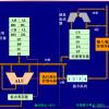 计算机接口技术复习题(1-6章)