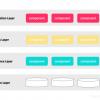 程序员必知的几种软件架构模式