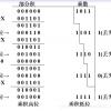 二进制乘法运算
