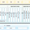 鸿蒙OS的系统调用是如何实现的? | 解读鸿蒙源码