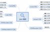 【吐血整理】Python 常用模块(二):json 模块