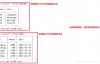 MySQL数据库SQL语句(高级进阶二,图文详解)