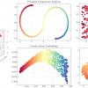 如何美化 Matplotlib 3D坐标系
