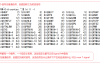 Linux进程信号——信号的产生
