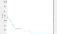 matlab改进遗传算法求解带时间窗的路径优化问题