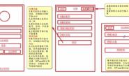 Android Studio基础项目-登录、注册、忘记密码。创建项目注意事项。