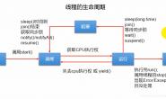 java多线程创建方式以及线程安全