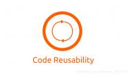 C++ 软件工程中的继承