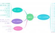 开发成长之路(21)– 不可不知的操作系统知识(1)