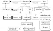 Java集合框架详解