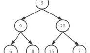 剑指 Offer 07. 重建二叉树