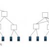 第一篇Markdown博客—数据中心光互连
