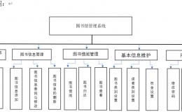 用JAVA实现图书管理系统(IO流)
