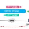 【计算机网络】 HTTP协议及相关面试题整理 (建议收藏)