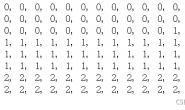 一文带你用Python玩转决策树 ❤️画出决策树&各种参数详细说明❤️决策树的优缺点又有哪些?