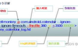 android稳定性测试