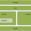 HTML5与CSS3知识点总结