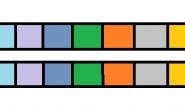 java数组算法例题(冒泡排序,选择排序,找最大值、最小值,添加、删除元素等)
