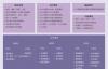 设计模式(一):学习大纲