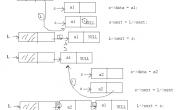 RE.从单链表开始的数据结构生活(bushi