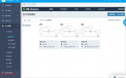 java 动态表单 表单设计器 自定义表单  工作流引擎 flowable 项目源码