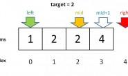 编程思想与算法leetcode_二分算法详解