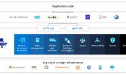 Dapr + .NET Core实战(十三)跨语言开发