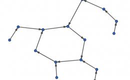 弗洛伊德判环,找环起点,找环长的算法